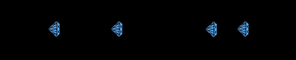 Logo Dementees